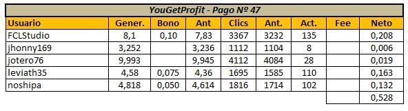 [PAGANDO] YOUGETPROFIT (Oferta 2) - YGP Lite - Refback 40% - Mínimo 2$ - Rec. pago 47 - Página 23 Panta141