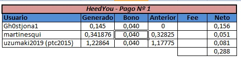 [PAGANDO] HEEDYOU - 3ra oferta - 80% REFBACK - Recibido 3er. pago Panta145