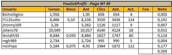 [PAGANDO] YOUGETPROFIT (Oferta 2) - YGP Lite - Refback 40% - Mínimo 2$ - Rec. pago 50 - Página 24 Panta146