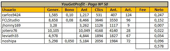 [PAGANDO] YOUGETPROFIT (Oferta 2) - YGP Lite - Refback 40% - Mínimo 2$ - Rec. pago 50 - Página 24 Panta147