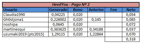 [PAGANDO] HEEDYOU - 3ra oferta - 80% REFBACK - Recibido 4to. pago - Página 2 Panta148
