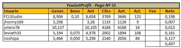 [PAGANDO] YOUGETPROFIT (Oferta 2) - YGP Lite - Refback 40% - Mínimo 2$ - Rec. pago 50 - Página 24 Panta149