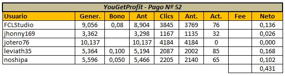 [PAGANDO] YOUGETPROFIT (Oferta 2) - YGP Lite - Refback 40% - Mínimo 2$ - Rec. pago 50 - Página 24 Panta152