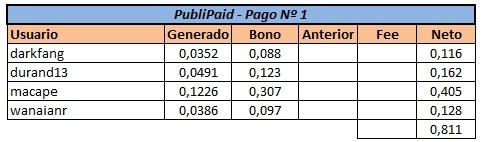 [PAGANDO] PUBLIPAID - 80% REFBACK - MÍNIMO 10$  - Página 2 Panta_35