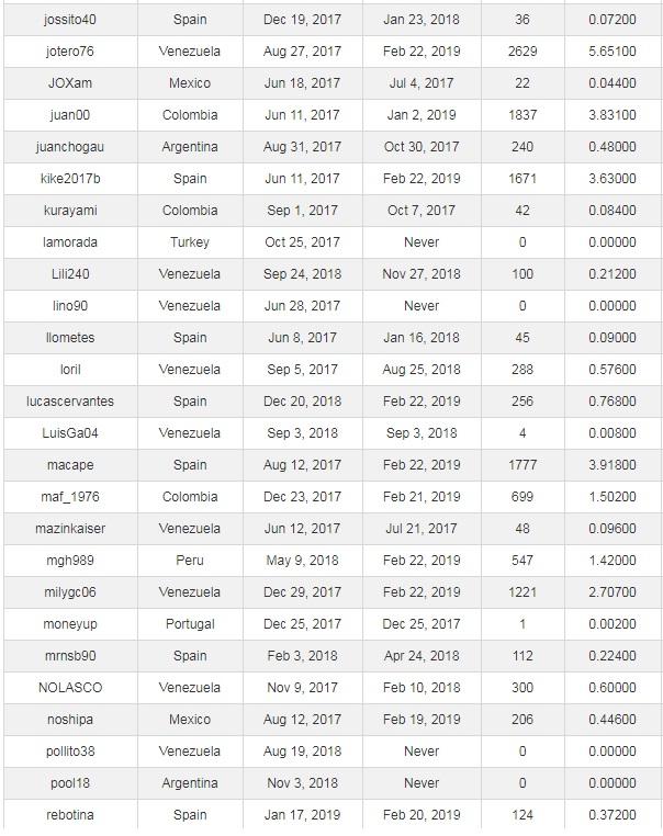 [PAGANDO] YOUGETPROFIT (Oferta 2) - YGP Lite - Refback 40% - Mínimo 2$ - Rec. pago 27 - Página 14 Referi29