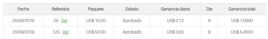 [PAGANDO] [COMPLETA] COMPARTIDA - Compra REFERIDOS RENTADOS en PubliPaid Rr-pag10