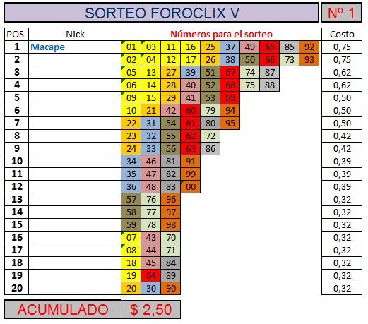 [TERMINADO] SORTEO FOROCLIX V - Nº 1 - 20 participantes - Ver premios al final Sorteo11