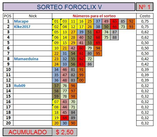 [TERMINADO] SORTEO FOROCLIX V - Nº 1 - 20 participantes - Ver premios al final Sorteo12