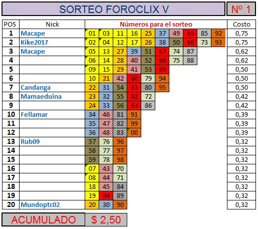 [TERMINADO] SORTEO FOROCLIX V - Nº 1 - 20 participantes - Ver premios al final Sorteo15