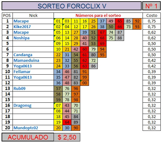 [TERMINADO] SORTEO FOROCLIX V - Nº 1 - 20 participantes - Ver premios al final Sorteo19