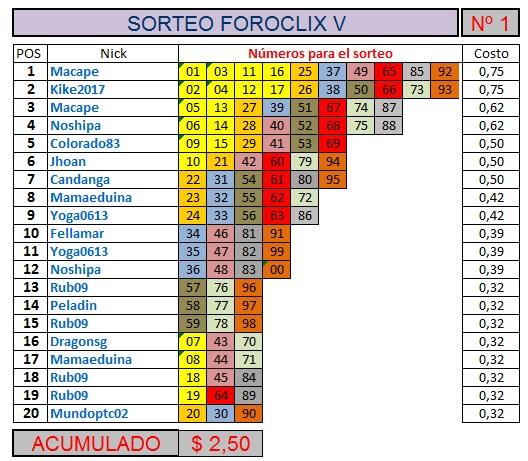 [FINALIZADO] SORTEO FOROCLIX V - Nº 1 - 20 participantes - Ver premios al final - Página 2 Sorteo25