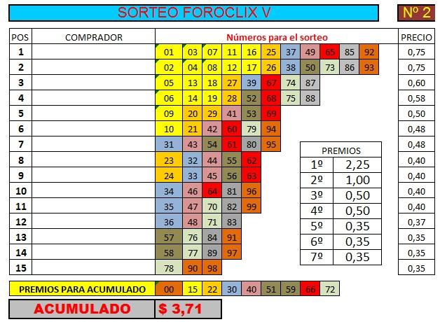 [FINALIZADO] SORTEO FOROCLIX V - Nº 2 - 15 participantes - Ver premios al final Sorteo26