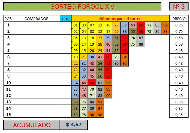 [FINALIZADO] SORTEO FOROCLIX V - Nº 3 - 15 participantes Sorteo36