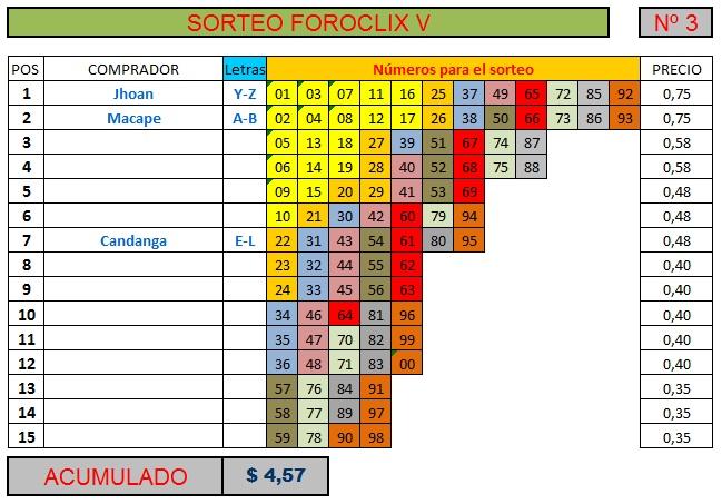 [FINALIZADO] SORTEO FOROCLIX V - Nº 3 - 15 participantes Sorteo37