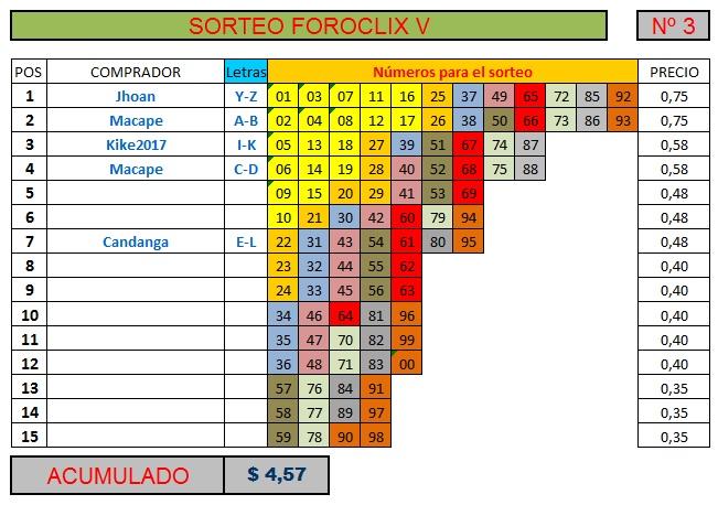 [FINALIZADO] SORTEO FOROCLIX V - Nº 3 - 15 participantes Sorteo38