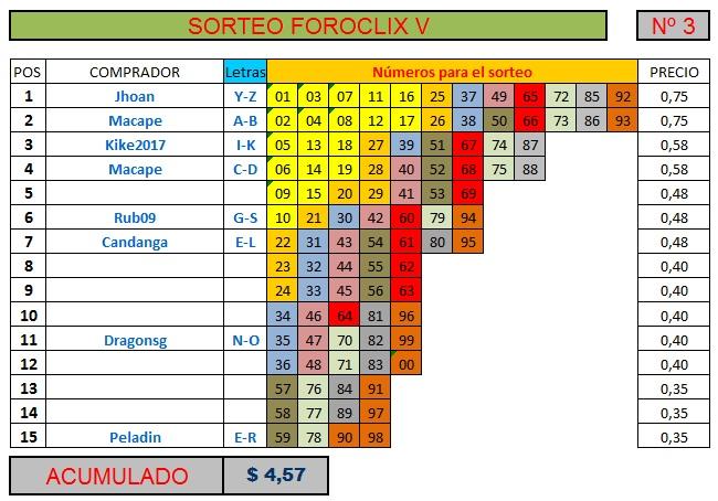 [FINALIZADO] SORTEO FOROCLIX V - Nº 3 - 15 participantes Sorteo42