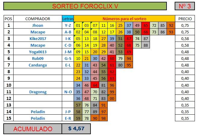 [FINALIZADO] SORTEO FOROCLIX V - Nº 3 - 15 participantes Sorteo43