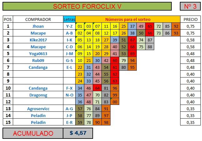 [FINALIZADO] SORTEO FOROCLIX V - Nº 3 - 15 participantes Sorteo44