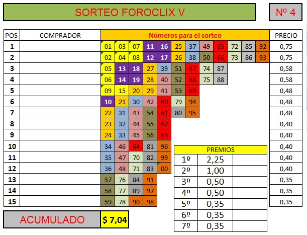 [FINALIZADO] SORTEO FOROCLIX V - Nº 4 - 15 participantes Sorteo46