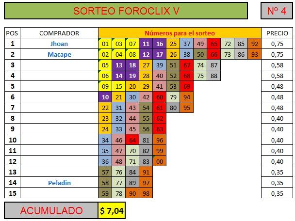 [FINALIZADO] SORTEO FOROCLIX V - Nº 4 - 15 participantes Sorteo48