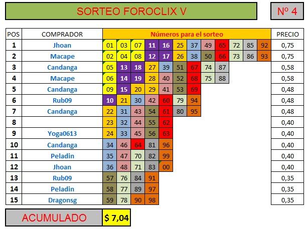 [FINALIZADO] SORTEO FOROCLIX V - Nº 4 - 15 participantes Sorteo58