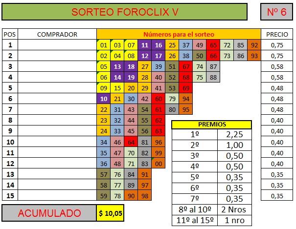 [FINALIZADO] SORTEO FOROCLIX V - Nº 6 - 15 participantes - Ver premios al final Sorteo72