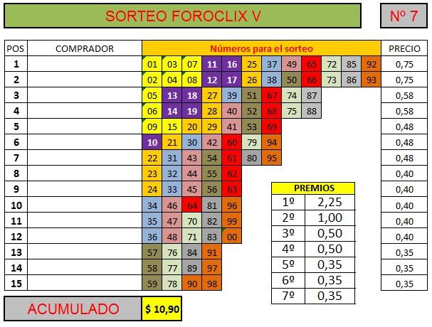 [FINALIZADO] SORTEO FOROCLIX V - Nº 7 - 15 participantes - Ver premios al final Sorteo81