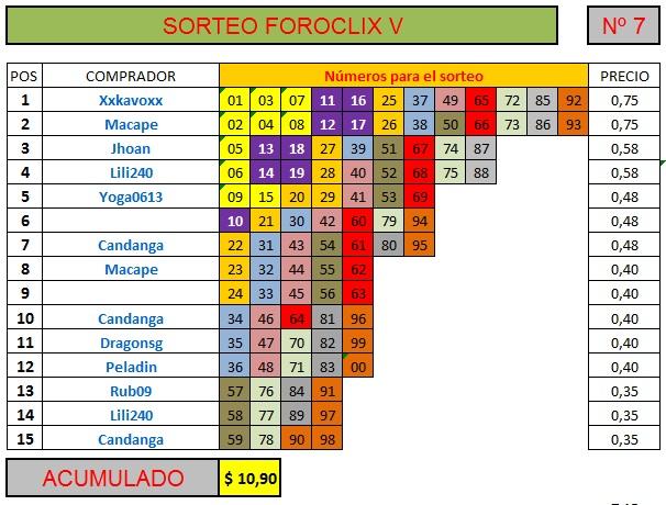 [FINALIZADO] SORTEO FOROCLIX V - Nº 7 - 15 participantes - Ver premios al final Sorteo84