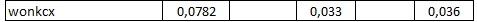 [PAGANDO] EARNHOMEBUX - 80% REFBACK - MÍNIMO 2$ - Recibido 8vo. pago - Página 4 Wonkcx10