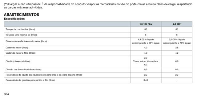 Óleo câmbio, caixa de transferência e diferencial Manual13