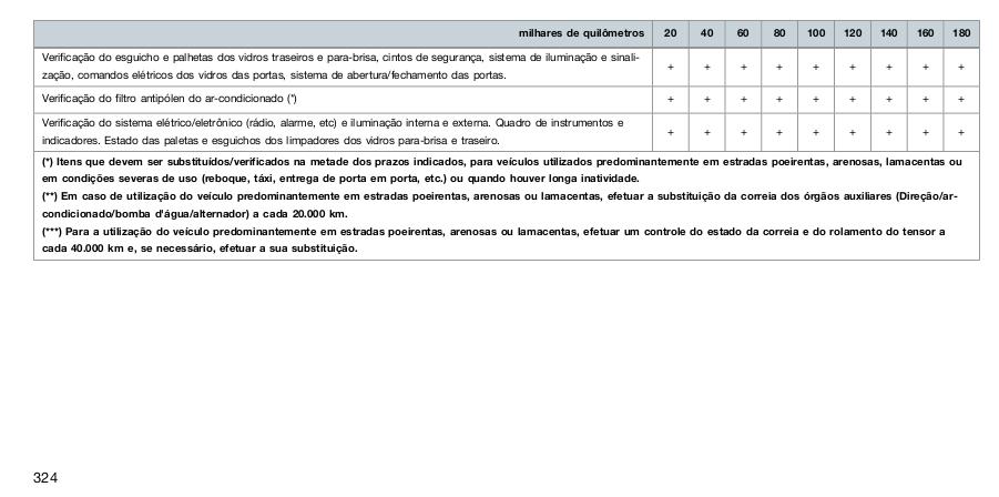 LIQUIDO DE ARREFECIMENTO JEEP RENEGADE - Página 2 Screen14