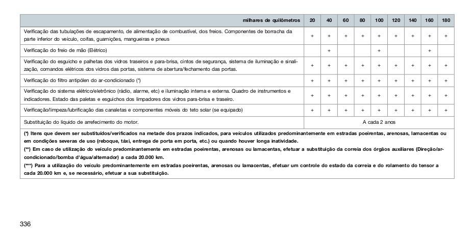 LIQUIDO DE ARREFECIMENTO JEEP RENEGADE - Página 2 Screen16
