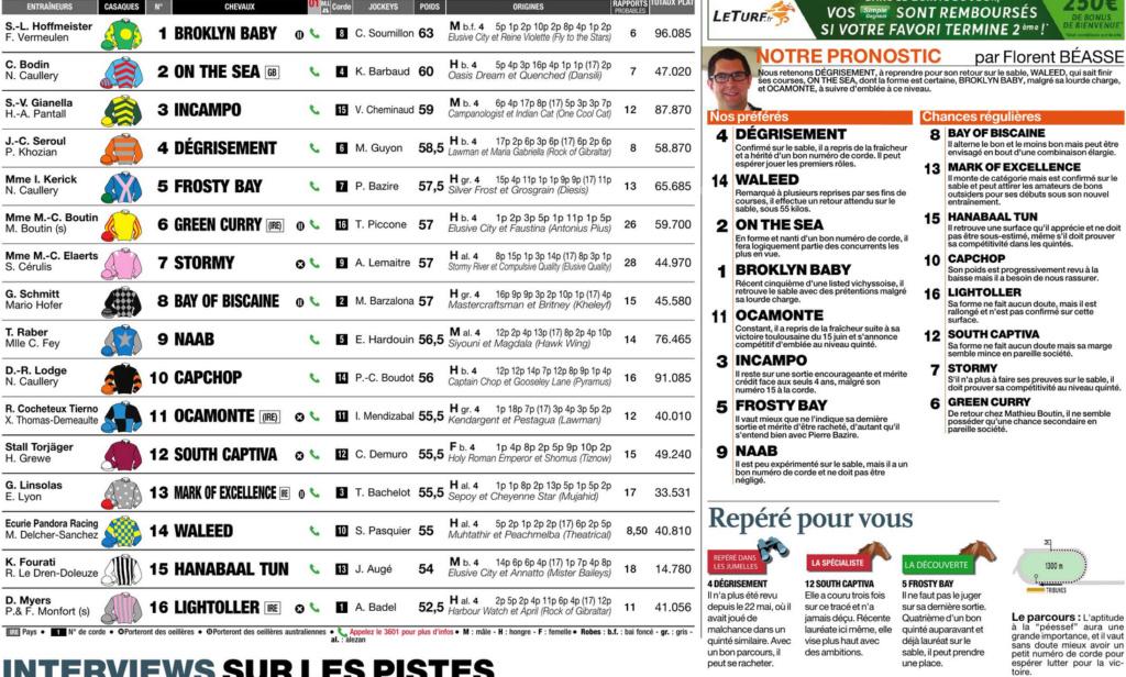 la presse hippique du LUNDI 6 AOUT  - Page 2 W25