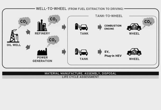 Environnement / Mazda veut développer un carburant plus « propre »  Mazda_10