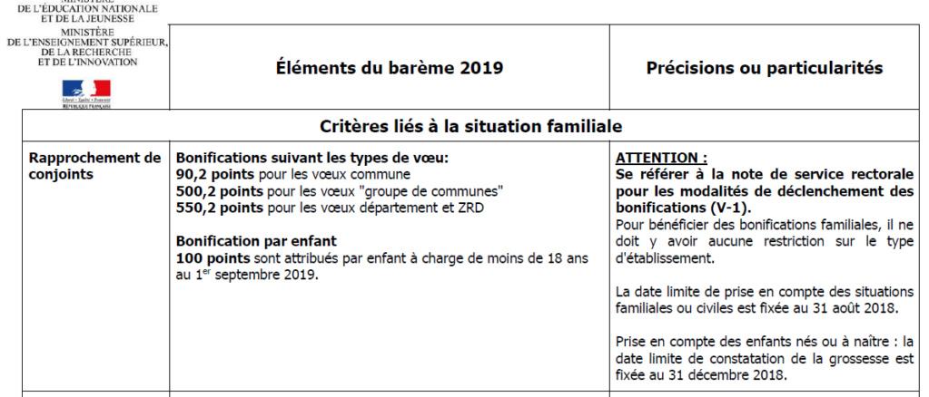 [Mouvement INTRA 2019] - Académie de Dijon.  - Page 2 2019-010