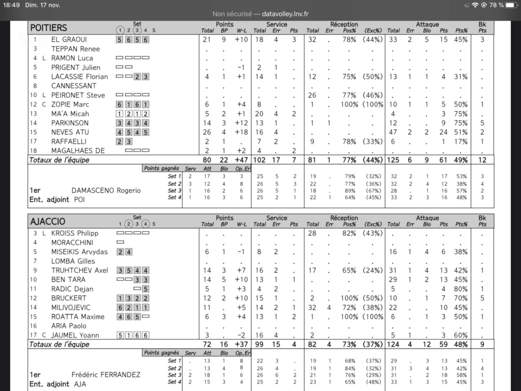 [Ligue A] Stats 2019-2020 - Page 6 9cfd4110