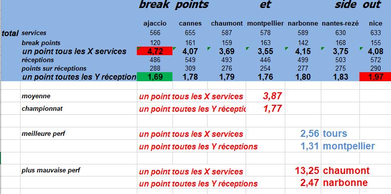 [Ligue A] Stats 2019-2020 - Page 6 Captu139