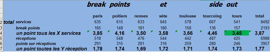 [Ligue A] Stats 2019-2020 - Page 6 Captu140