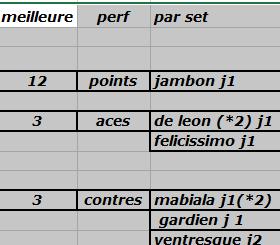 [Ligue B] Stats 2019-2020 Captur12