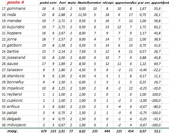 [Ligue A] Stats 2019-2020 Captur16