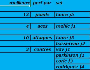 [Ligue A] Stats 2019-2020 - Page 4 Captur54