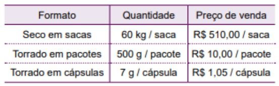 Álgebra Captur66