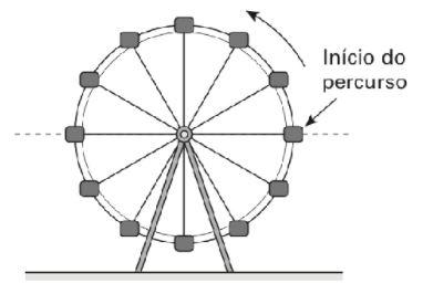 Trigonometria Ww10