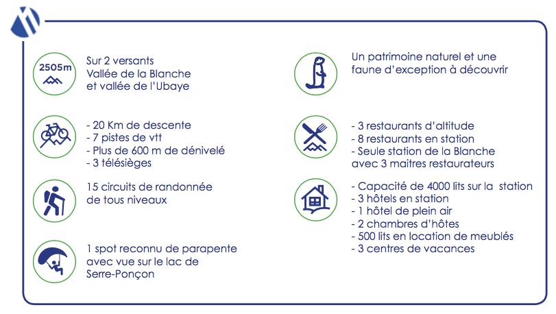 Présentation station Montclar Sans_t13