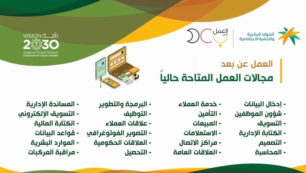 أعلنت وزارة الموارد البشرية عن طرح 154 وظيفة متنوعة عن بعد Aaaaa10