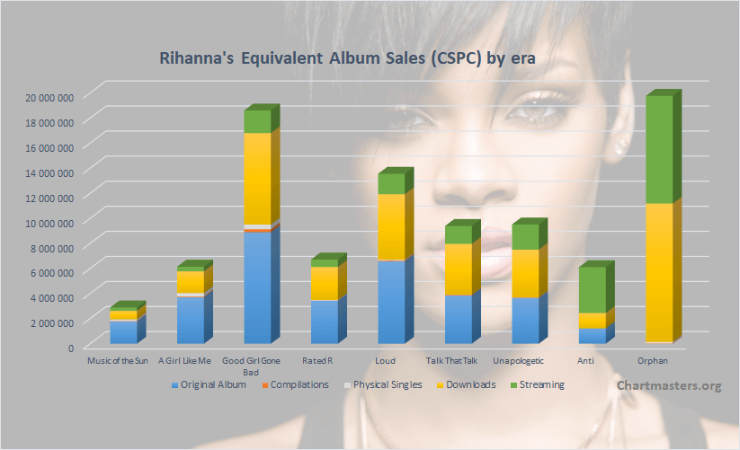 Chart Data - Σελίδα 6 B7ca6f10