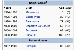 29: Joao Silva - The Next Pauleta (no!) Paulet10