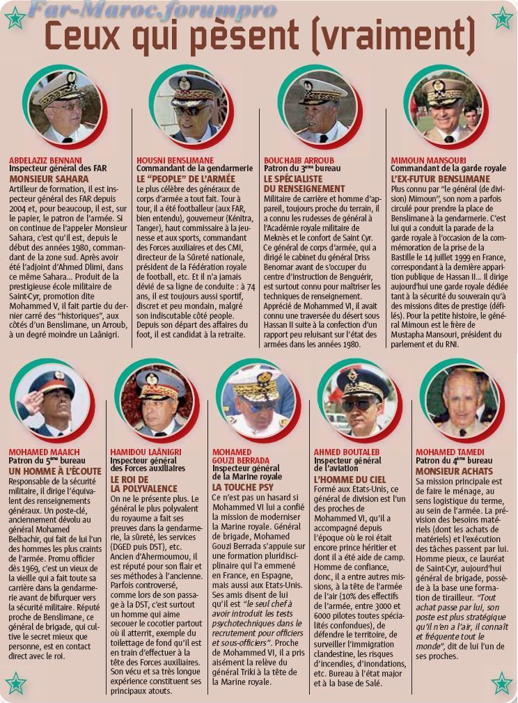 Les généraux de Sa Majesté Genera11