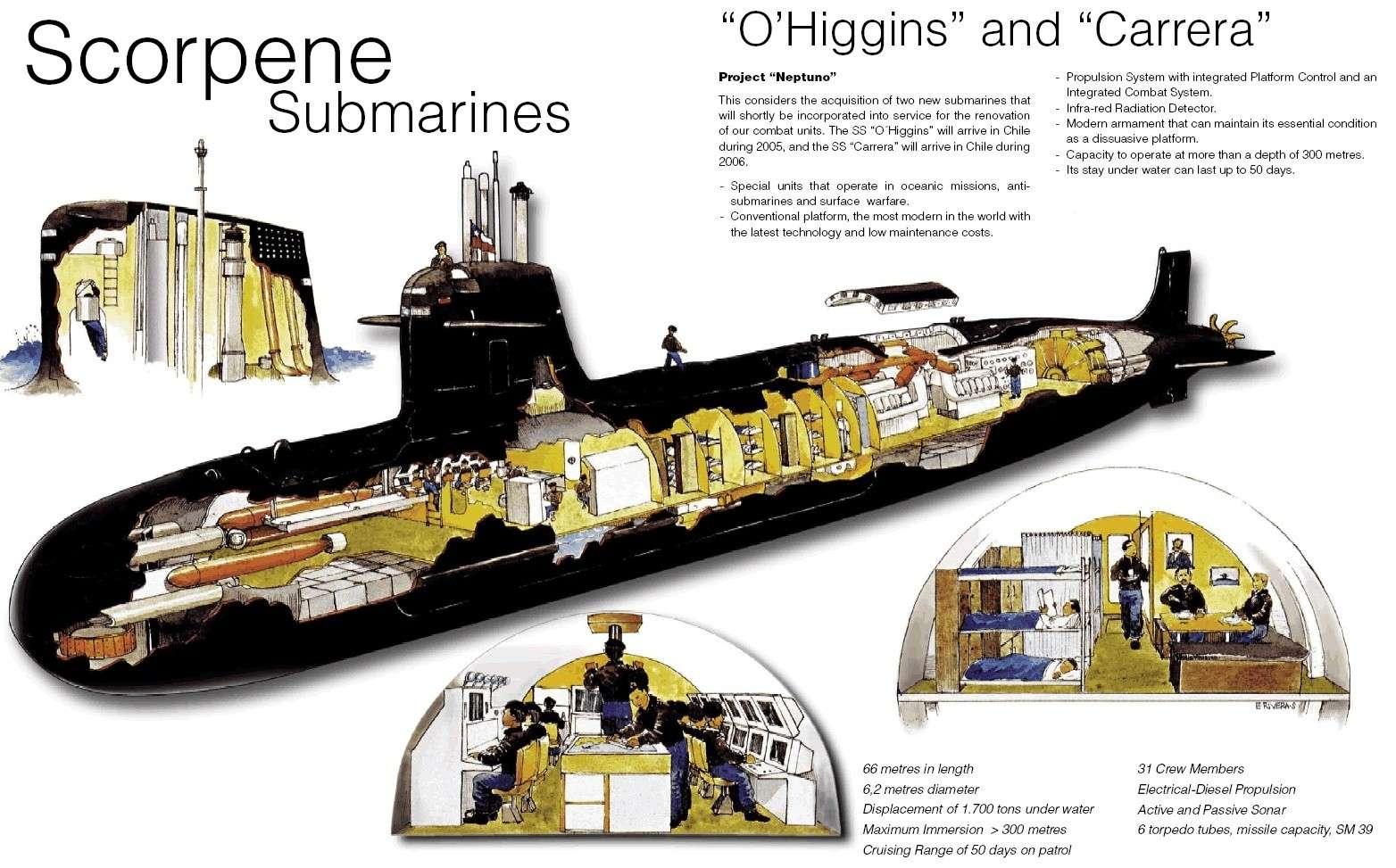 Armée Chilienne / Chile's armed forces / Fuerzas Armadas de Chile - Page 3 Ship_s10