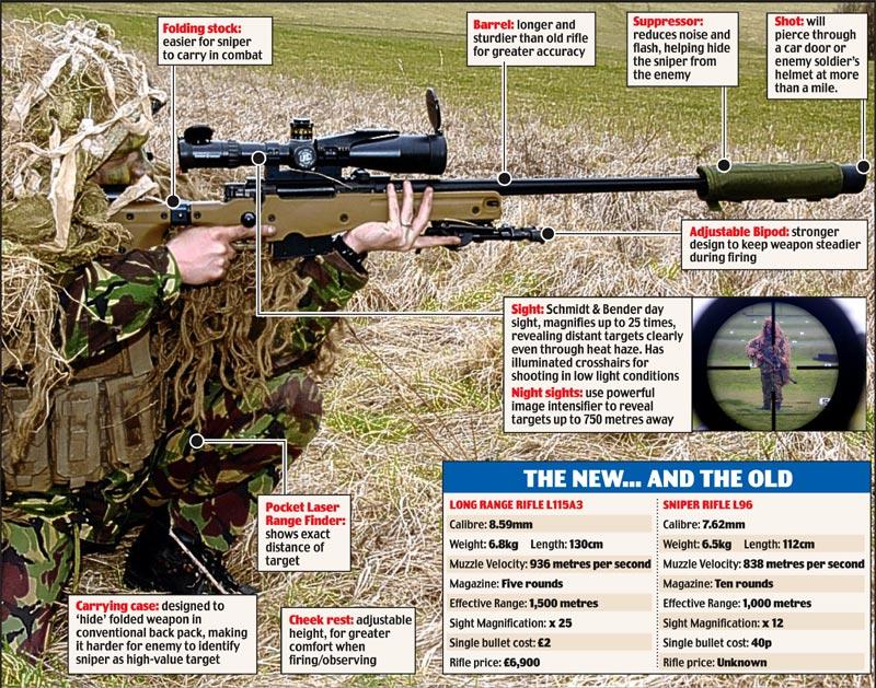 les Snipers Sniper10